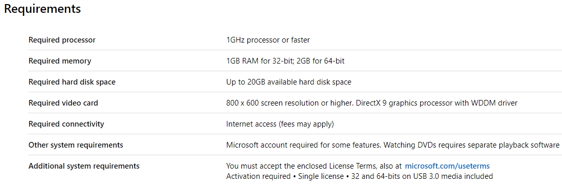 Windows 7 upgrade requirements